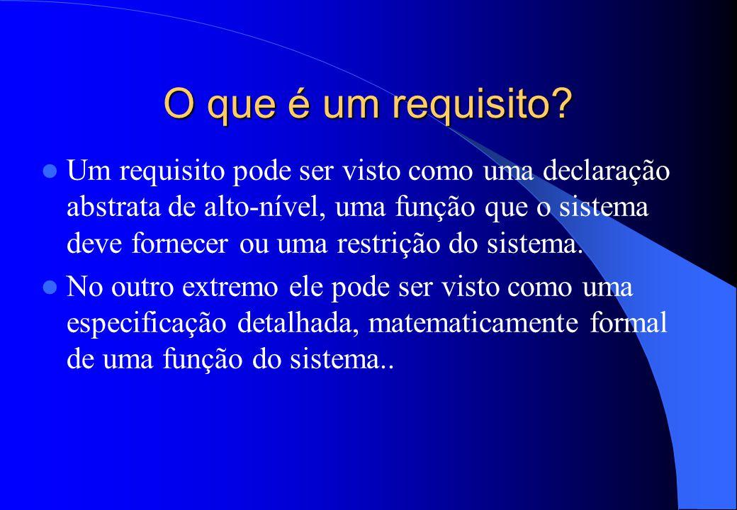 Imprecisão de requisitos  Problemas podem se originar da imprecisão na especificação de requisitos.