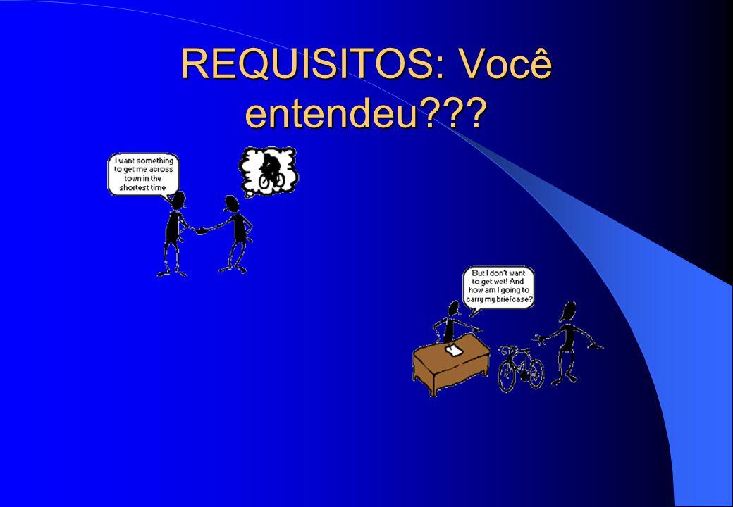 O que é um requisito?  Um requisito pode ser visto como uma declaração abstrata de alto-nível, uma função que o sistema deve fornecer ou uma restriçã