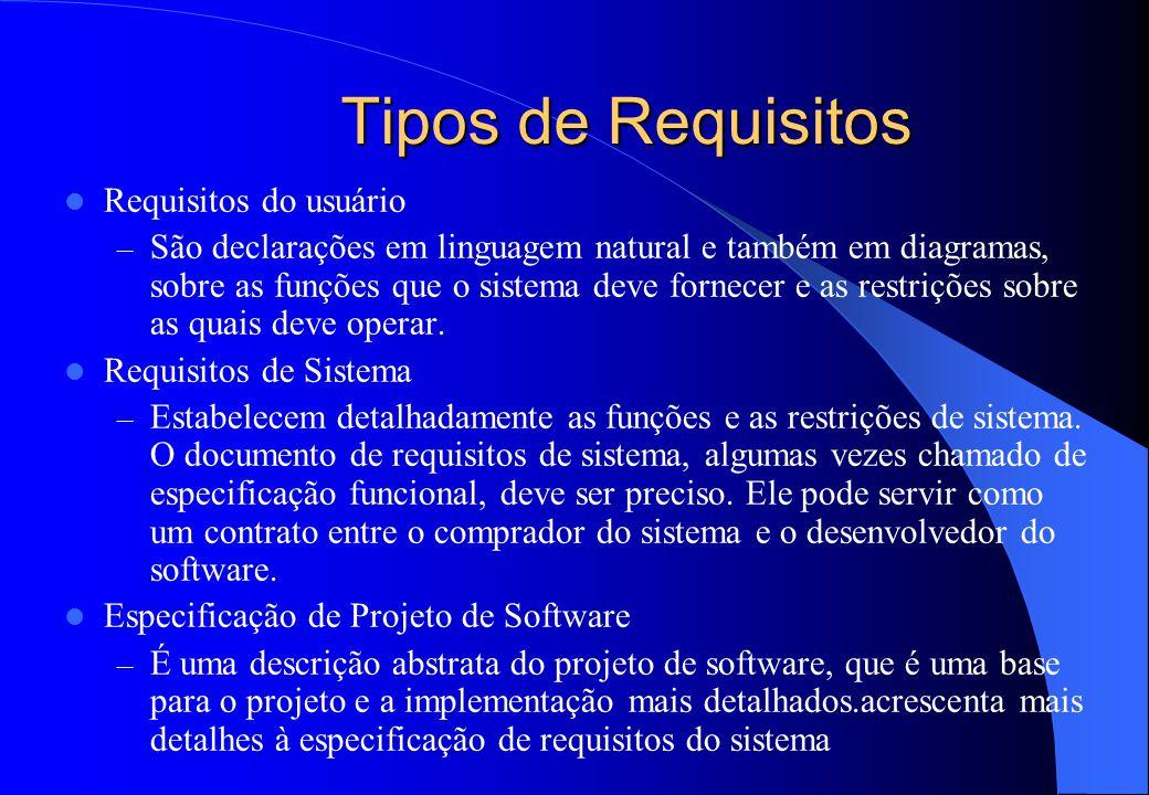 Tipos de Requisitos  Requisitos do usuário – São declarações em linguagem natural e também em diagramas, sobre as funções que o sistema deve fornecer e as restrições sobre as quais deve operar.