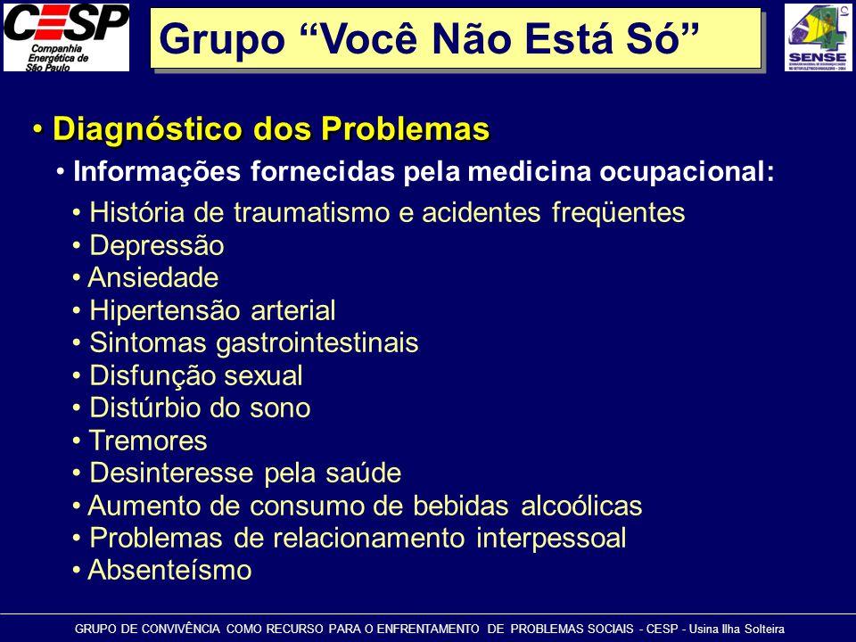 """Grupo """"Você Não Está Só"""" • Diagnóstico dos Problemas GRUPO DE CONVIVÊNCIA COMO RECURSO PARA O ENFRENTAMENTO DE PROBLEMAS SOCIAIS - CESP - Usina Ilha S"""