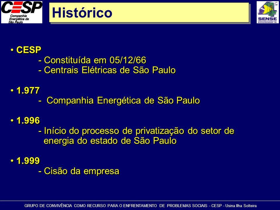 Histórico • CESP - Constituída em 05/12/66 - Centrais Elétricas de São Paulo • 1.977 - Companhia Energética de São Paulo • 1.996 - Início do processo