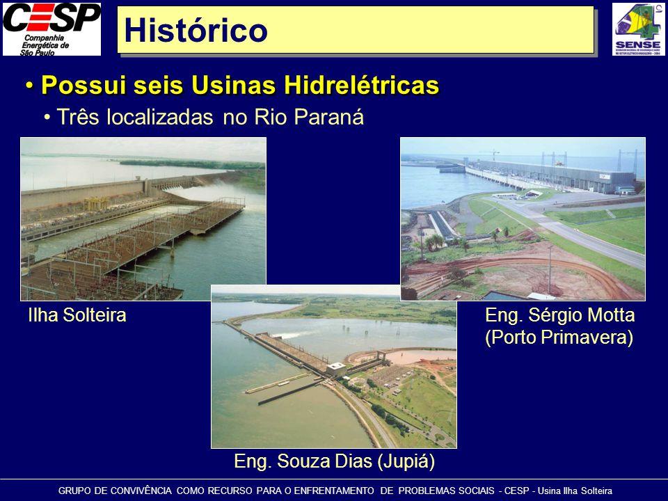 Histórico • Possui seis Usinas Hidrelétricas GRUPO DE CONVIVÊNCIA COMO RECURSO PARA O ENFRENTAMENTO DE PROBLEMAS SOCIAIS - CESP - Usina Ilha Solteira