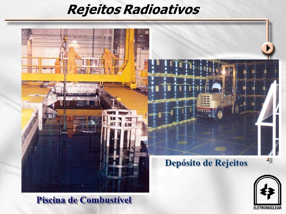 Depósito de Rejeitos Piscina de Combustível Rejeitos Radioativos