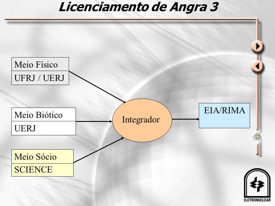 Licenciamento de Angra 3 Meio Físico UFRJ / UERJ Meio Biótico UERJ SCIENCE Meio Sócio Integrador EIA/RIMA