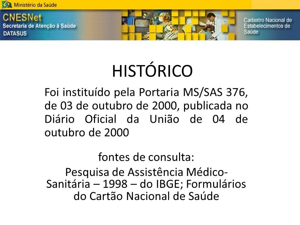 FONTES DE CONSULTAS PARA ELABORAÇÃO DO CNES Pesquisa de Assistência Médico-Sanitária – 1998 – do IBGE; Formulários do Sistema de Informações Ambulatoriais do SUS; Formulários do Sistema de Informações Hospitalares do SUS; Formulários dos Sistemas de Autorização de APAC s; Contribuições de Técnicos e Instituições afins (PT/GM/MS 277/2000);