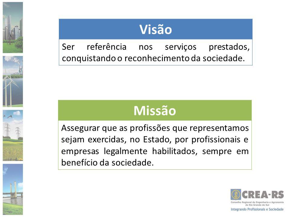 Visão Ser referência nos serviços prestados, conquistando o reconhecimento da sociedade.