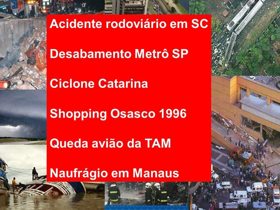 Acidente rodoviário em SC Desabamento Metrô SP Ciclone Catarina Shopping Osasco 1996 Queda avião da TAM Naufrágio em Manaus
