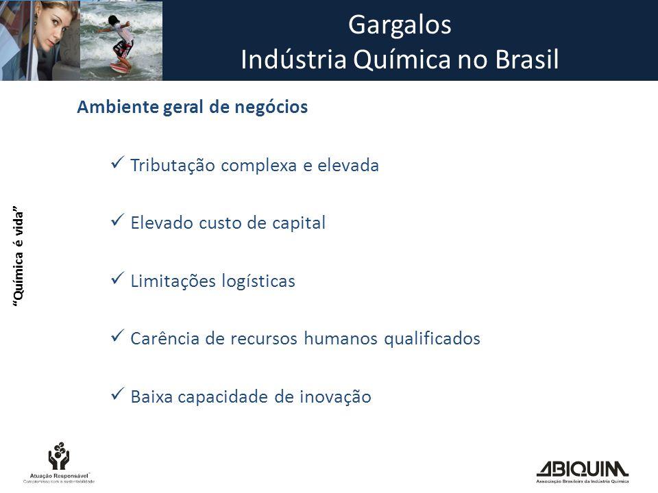Gargalos Indústria Química no Brasil Ambiente geral de negócios  Tributação complexa e elevada  Elevado custo de capital  Limitações logísticas  Carência de recursos humanos qualificados  Baixa capacidade de inovação Química é vida