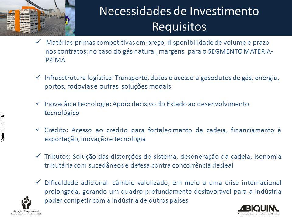 Química é vida Necessidades de Investimento Requisitos  Matérias-primas competitivas em preço, disponibilidade de volume e prazo nos contratos; no caso do gás natural, margens para o SEGMENTO MATÉRIA- PRIMA  Infraestrutura logística: Transporte, dutos e acesso a gasodutos de gás, energia, portos, rodovias e outras soluções modais  Inovação e tecnologia: Apoio decisivo do Estado ao desenvolvimento tecnológico  Crédito: Acesso ao crédito para fortalecimento da cadeia, financiamento à exportação, inovação e tecnologia  Tributos: Solução das distorções do sistema, desoneração da cadeia, isonomia tributária com sucedâneos e defesa contra concorrência desleal  Dificuldade adicional: câmbio valorizado, em meio a uma crise internacional prolongada, gerando um quadro profundamente desfavorável para a indústria poder competir com a indústria de outros países