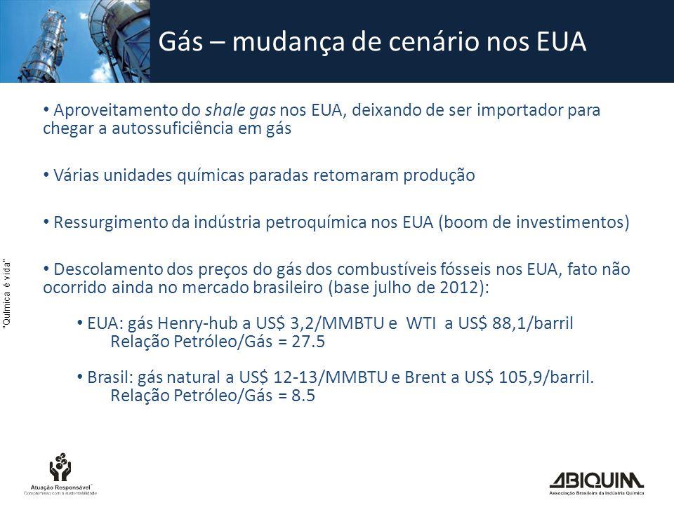 Química é vida Gás – mudança de cenário nos EUA • Aproveitamento do shale gas nos EUA, deixando de ser importador para chegar a autossuficiência em gás • Várias unidades químicas paradas retomaram produção • Ressurgimento da indústria petroquímica nos EUA (boom de investimentos) • Descolamento dos preços do gás dos combustíveis fósseis nos EUA, fato não ocorrido ainda no mercado brasileiro (base julho de 2012): • EUA: gás Henry-hub a US$ 3,2/MMBTU e WTI a US$ 88,1/barril Relação Petróleo/Gás = 27.5 • Brasil: gás natural a US$ 12-13/MMBTU e Brent a US$ 105,9/barril.