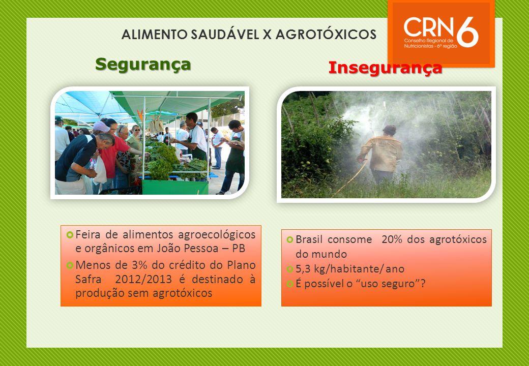 Segurança  Feira de alimentos agroecológicos e orgânicos em João Pessoa – PB  Menos de 3% do crédito do Plano Safra 2012/2013 é destinado à produção