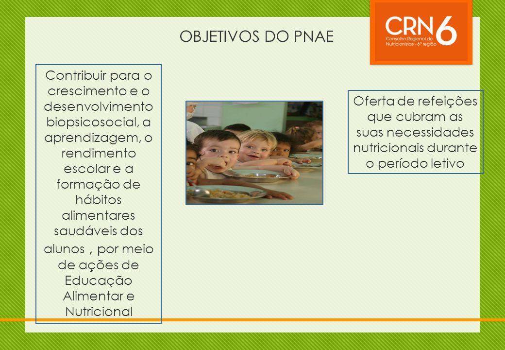 Oferta de refeições que cubram as suas necessidades nutricionais durante o período letivo Contribuir para o crescimento e o desenvolvimento biopsicoso