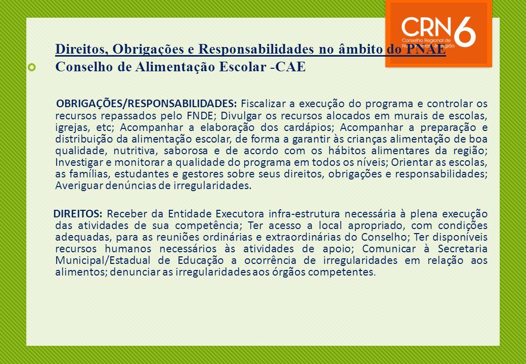 Direitos, Obrigações e Responsabilidades no âmbito do PNAE  Conselho de Alimentação Escolar -CAE OBRIGAÇÕES/RESPONSABILIDADES: Fiscalizar a execução