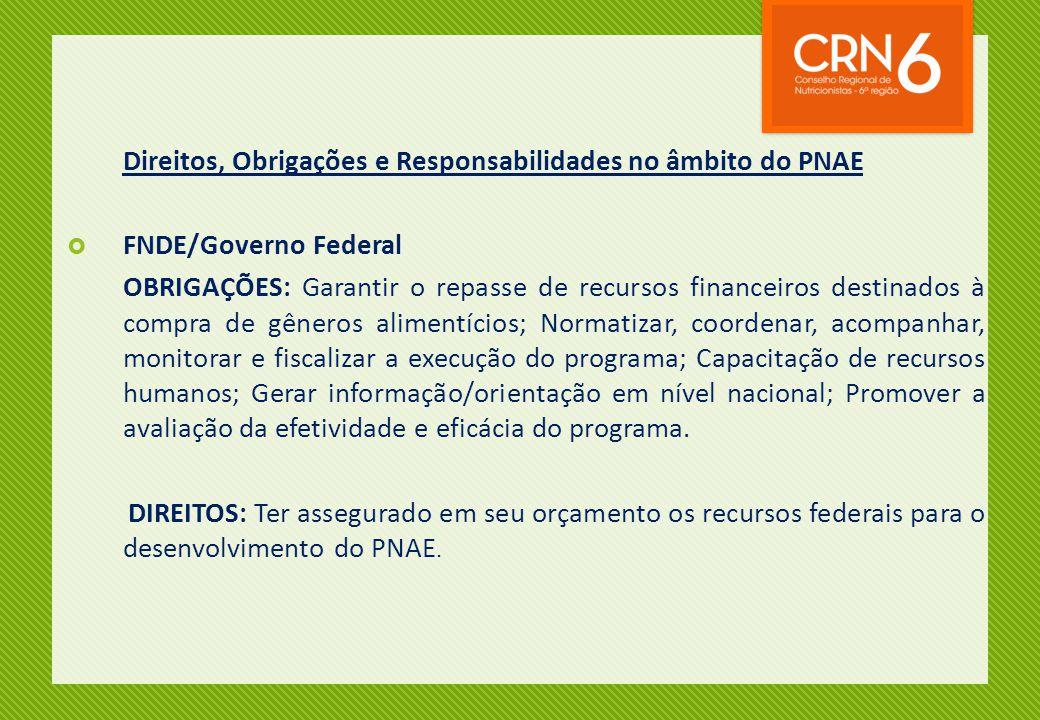Direitos, Obrigações e Responsabilidades no âmbito do PNAE  FNDE/Governo Federal OBRIGAÇÕES: Garantir o repasse de recursos financeiros destinados à
