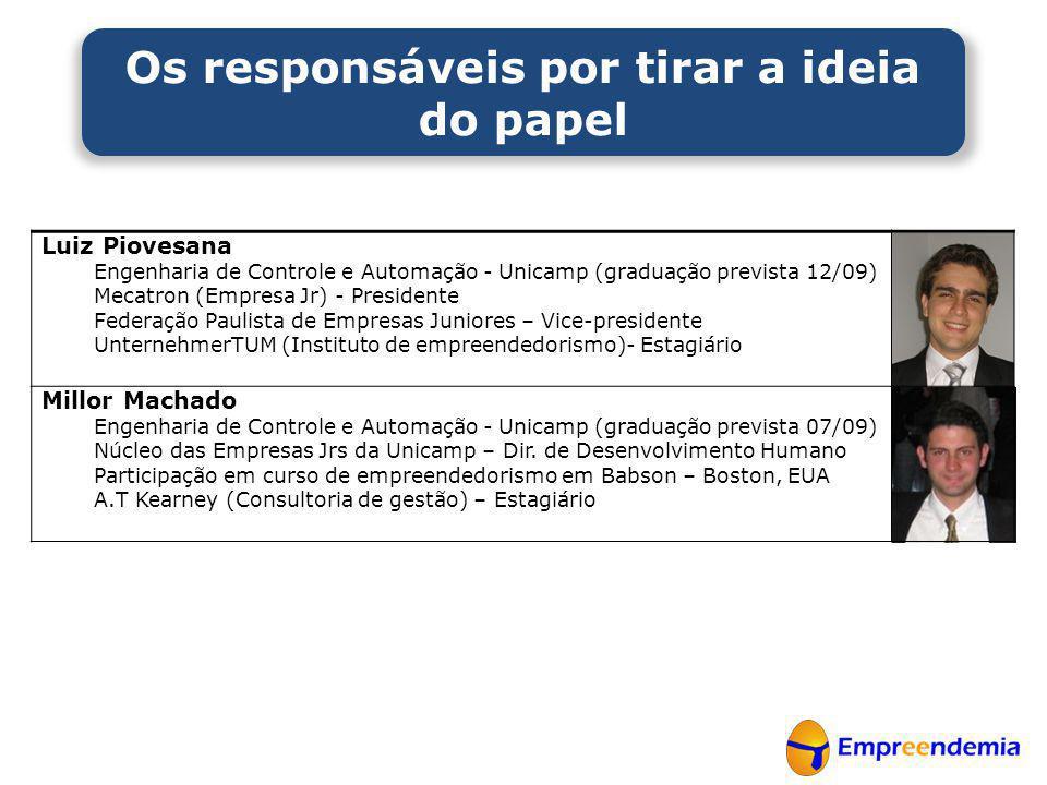Luiz Piovesana Engenharia de Controle e Automação - Unicamp (graduação prevista 12/09) Mecatron (Empresa Jr) - Presidente Federação Paulista de Empres