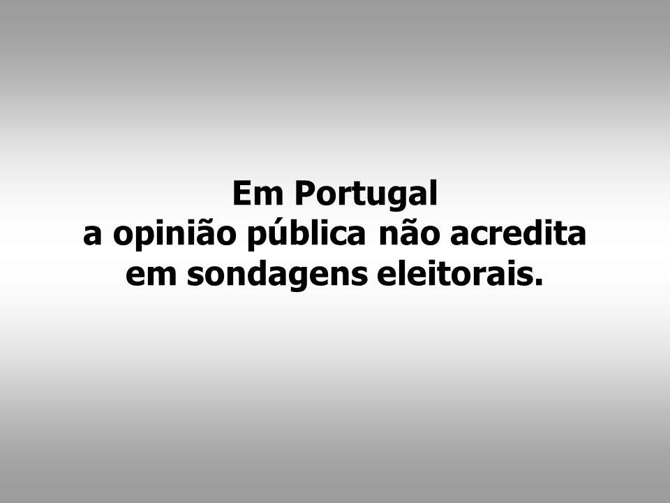 Em Portugal a opinião pública não acredita em sondagens eleitorais.