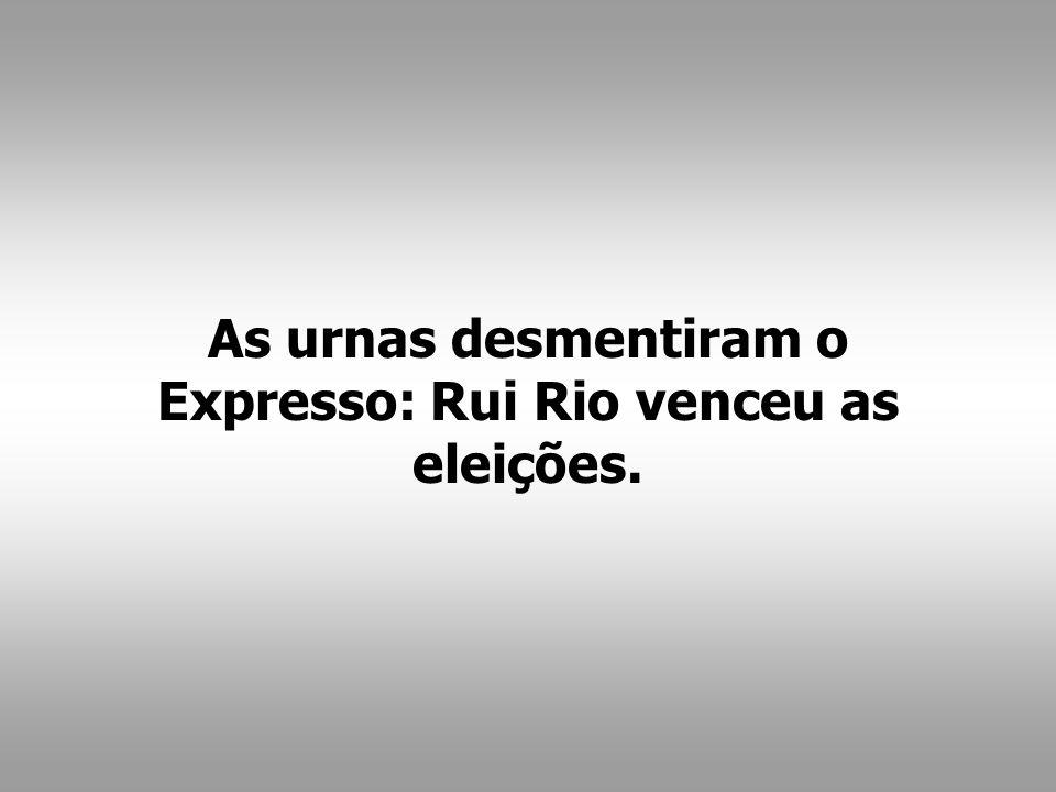 As urnas desmentiram o Expresso: Rui Rio venceu as eleições.