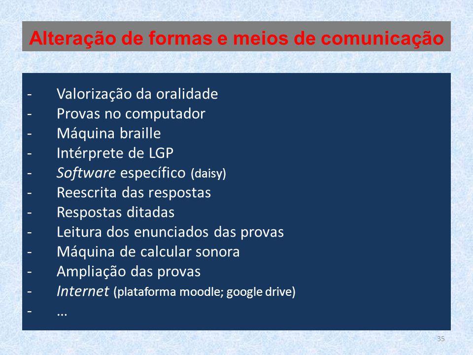 35 -Valorização da oralidade -Provas no computador -Máquina braille -Intérprete de LGP -Software específico (daisy) -Reescrita das respostas -Respostas ditadas -Leitura dos enunciados das provas -Máquina de calcular sonora -Ampliação das provas -Internet (plataforma moodle; google drive) -… Alteração de formas e meios de comunicação
