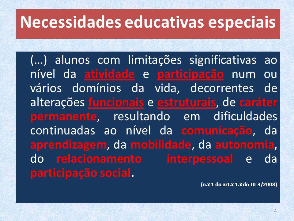 (…) alunos com limitações significativas ao nível da atividade e participação num ou vários domínios da vida, decorrentes de alterações funcionais e e