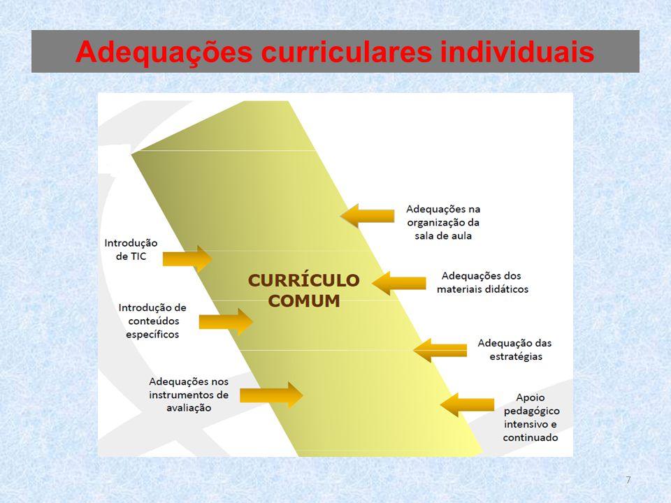 práticas e procedimentos nas áreas do ensino, da aprendizagem, da resposta, do contexto, do tempo e do horário.