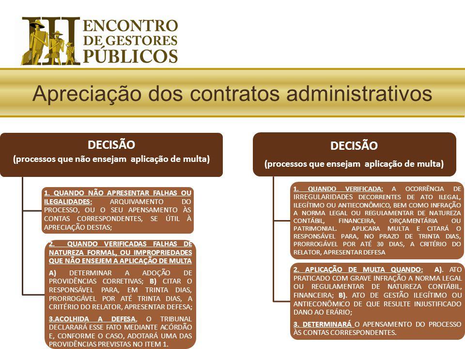 DECISÃO (processos que não ensejam aplicação de multa) 1. QUANDO NÃO APRESENTAR FALHAS OU ILEGALIDADES: ARQUIVAMENTO DO PROCESSO, OU O SEU APENSAMENTO
