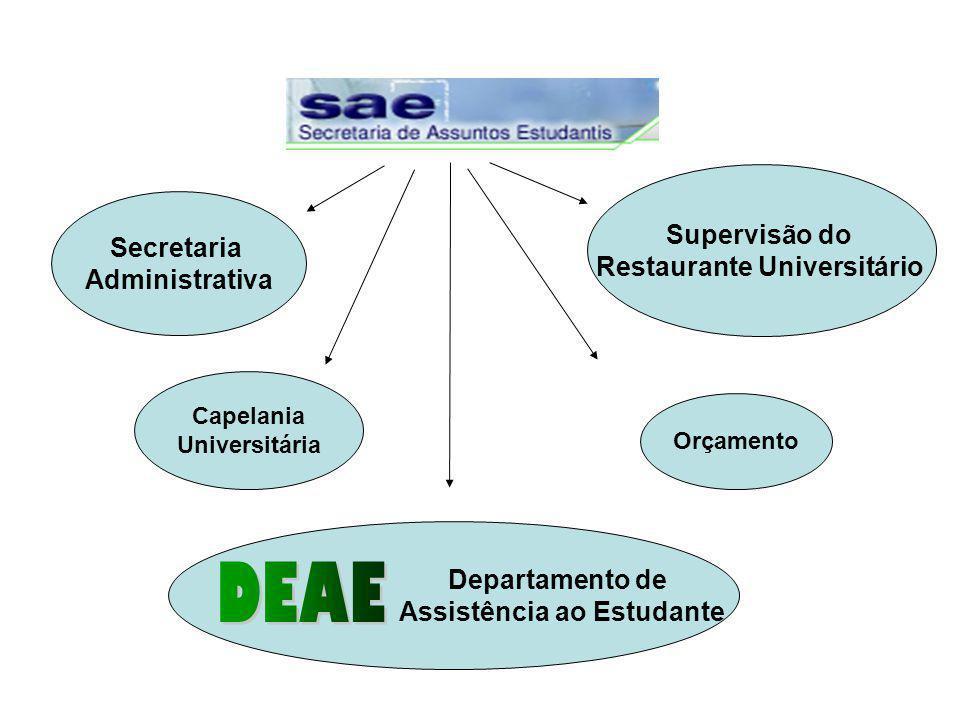 Secretaria Administrativa Departamento de Assistência ao Estudante Supervisão do Restaurante Universitário Capelania Universitária Orçamento