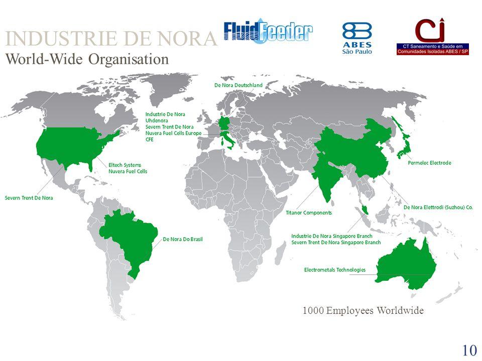 9 • History - Industrie De Nora was founded by Oronzio De Nora in 1923.