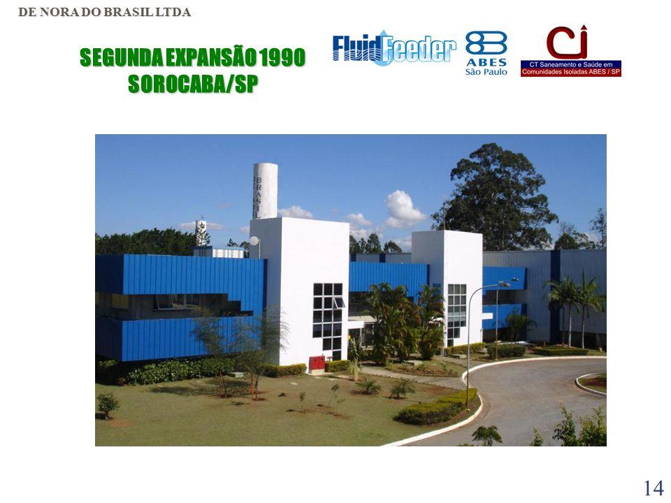 13 HISTÓRIA  FUNDAÇÃO 1974 CUBATAO/SP  1ª. EXPANSÃO1979 CUBATAO/SP  2ª. EXPANSÃO1990 SOROCABA/SP DE NORA DO BRASIL LTDA