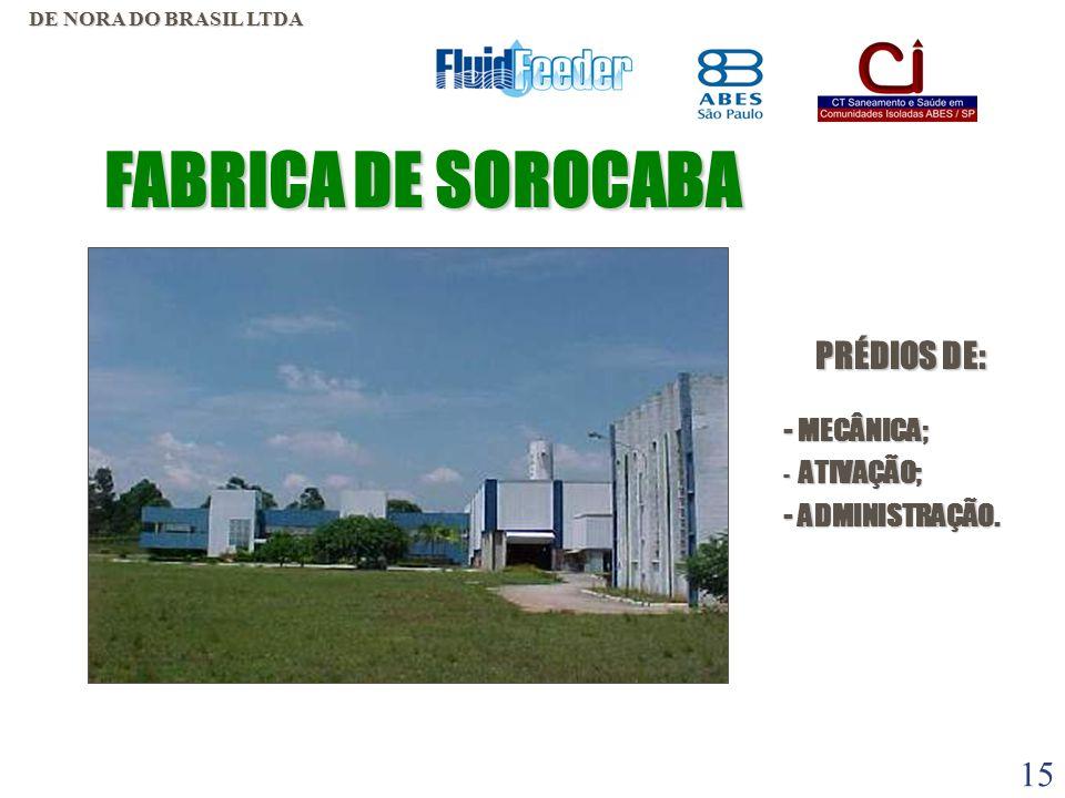 14 SEGUNDA EXPANSÃO 1990 SOROCABA/SP DE NORA DO BRASIL LTDA