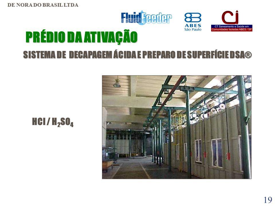 18 Para Anodos e Catodos Tecnologia : Membrana Superfície : 2.7 m 2 Potência : 2 x 200 kVA Nº.