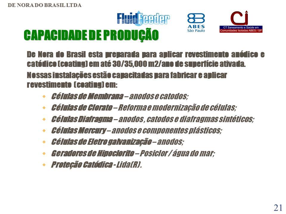 20 TRATMENTO DE RESÍDUOS E ESTOCAGEM u HCl u H 2 SO 4 u NaOH.
