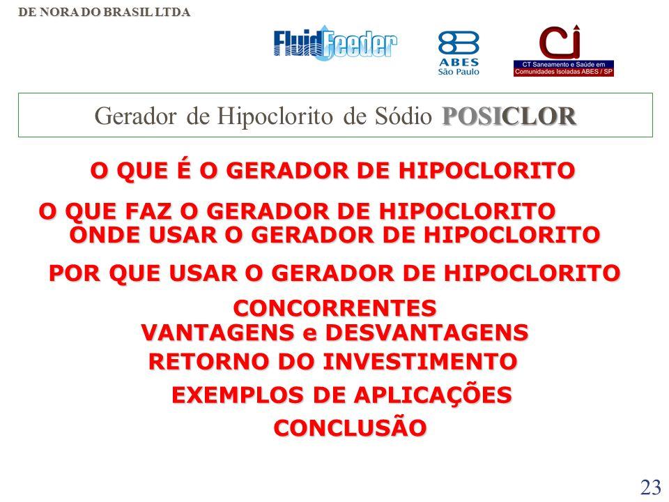 22 De Nora World Leader in Electrochemical Science, Technology and New Markets' Applications POSICLOR Gerador de Hipoclorito de Sódio POSICLOR DE NORA