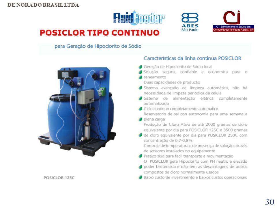 29 POSICLOR TIPO BATELADA DE NORA DO BRASIL LTDA