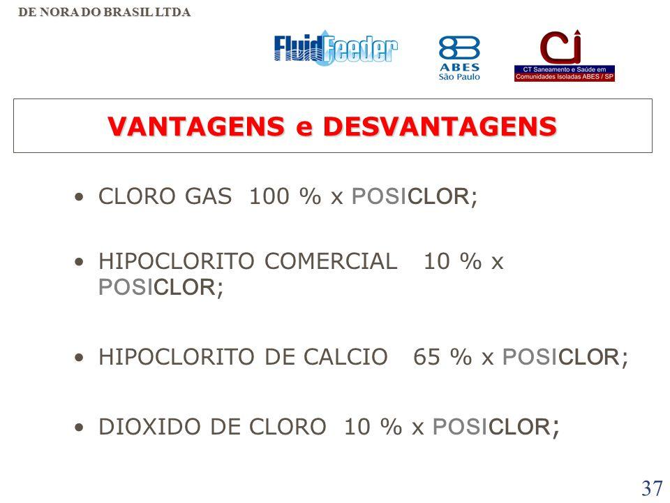 36 CONCORRENTES  CLORO GAS 100 %;  HIPOCLORITO COMERCIAL 10 %;  HIPOCLORITO DE CALCIO 65 %;  DIOXIDO DE CLORO 10 %; DE NORA DO BRASIL LTDA
