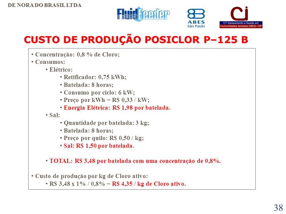 37 VANTAGENS e DESVANTAGENS •CLORO GAS 100 % x POSICLOR ; •HIPOCLORITO COMERCIAL 10 % x POSICLOR ; •HIPOCLORITO DE CALCIO 65 % x POSICLOR ; •DIOXIDO D
