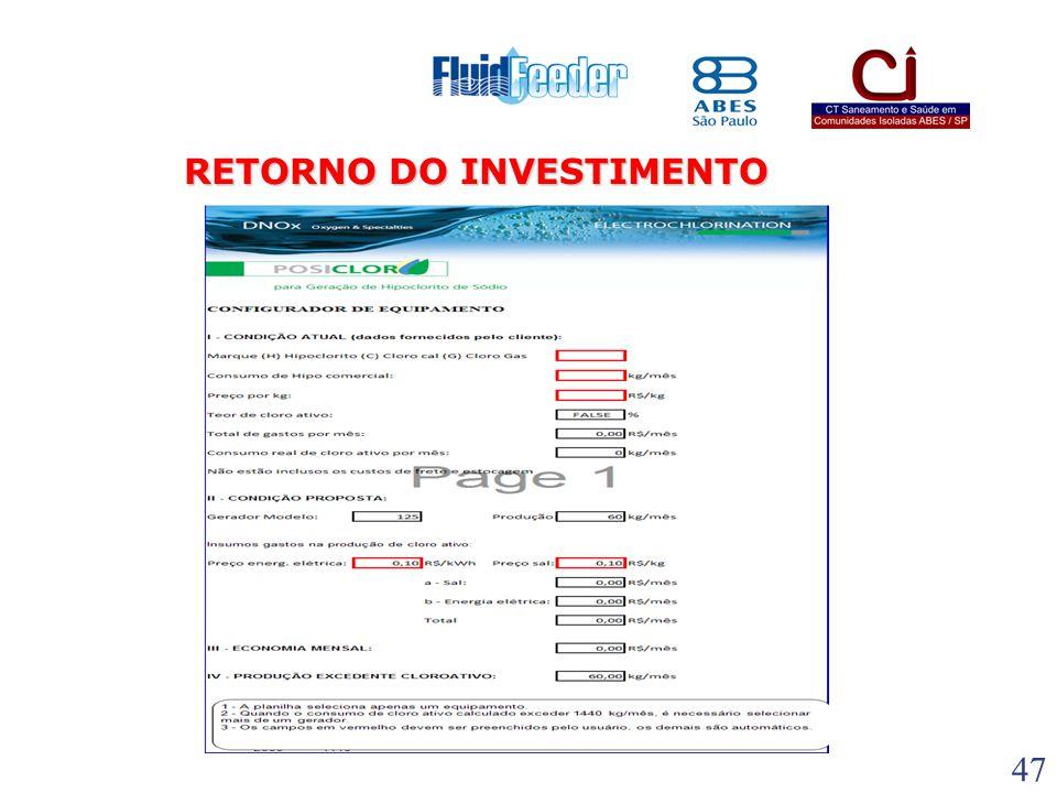 46 DIÓXIDO DE CLORO 10% - Preço de mercado: R$ 18,00 a R$ 35,00 / kg de Cloro. Adotaremos: R$ 25,00 / kg de Cloro. DE NORA DO BRASIL LTDA POSICLOR POS