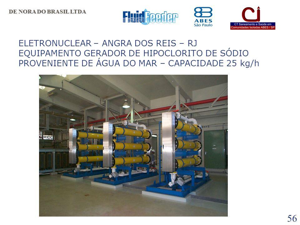 55 BAIXADA SANTISTA/SP BAIXADA SANTISTA/SP CLUBES E CONDOMINIOS DE NORA DO BRASIL LTDA Prefeitura de Santos / SP