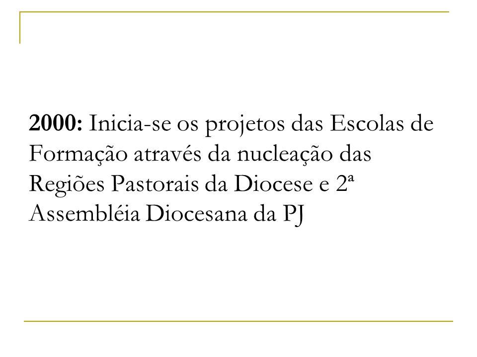 2000: Inicia-se os projetos das Escolas de Formação através da nucleação das Regiões Pastorais da Diocese e 2ª Assembléia Diocesana da PJ