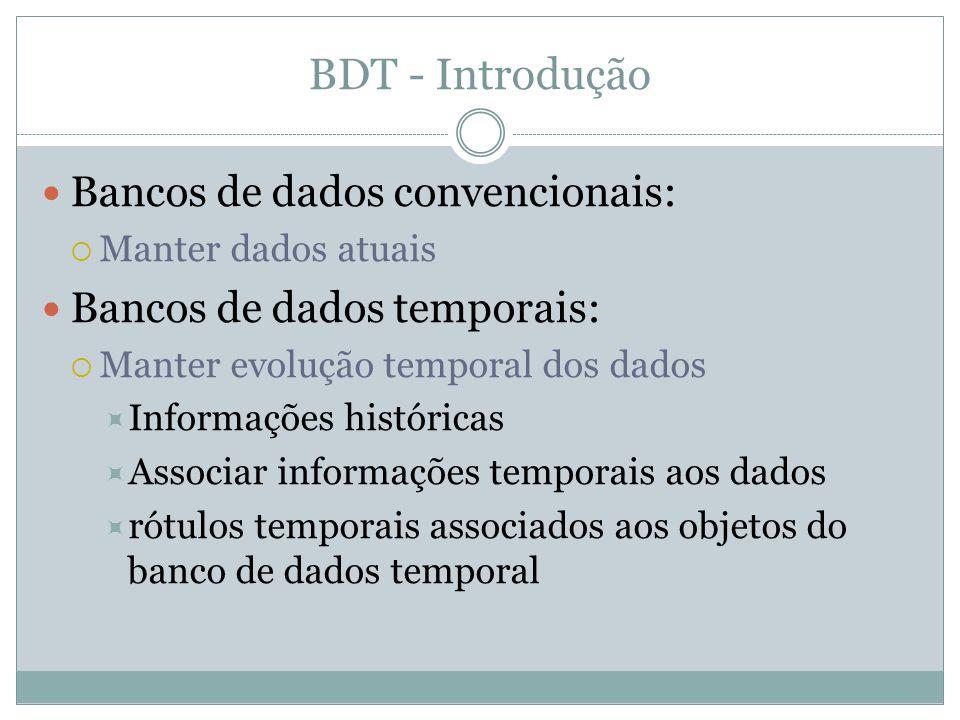 BDT - Introdução  Bancos de dados convencionais:  Manter dados atuais  Bancos de dados temporais:  Manter evolução temporal dos dados  Informações históricas  Associar informações temporais aos dados  rótulos temporais associados aos objetos do banco de dados temporal