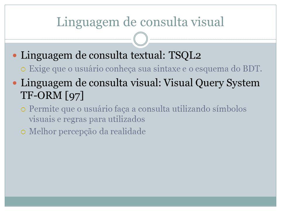 Linguagem de consulta visual  Linguagem de consulta textual: TSQL2  Exige que o usuário conheça sua sintaxe e o esquema do BDT.  Linguagem de consu