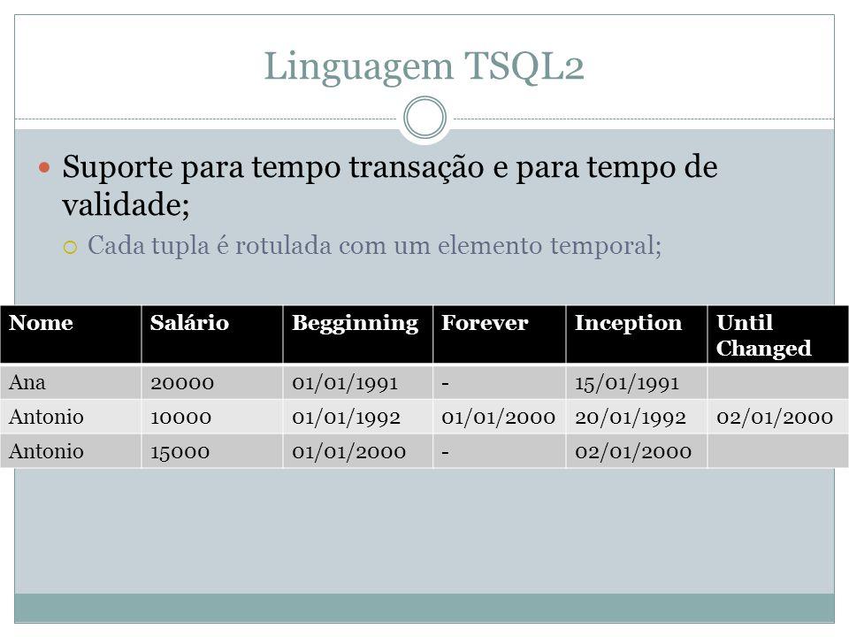 Linguagem TSQL2  Suporte para tempo transação e para tempo de validade;  Cada tupla é rotulada com um elemento temporal; NomeSalárioBegginningForeverInceptionUntil Changed Ana2000001/01/1991-15/01/1991 Antonio1000001/01/199201/01/200020/01/199202/01/2000 Antonio1500001/01/2000-02/01/2000