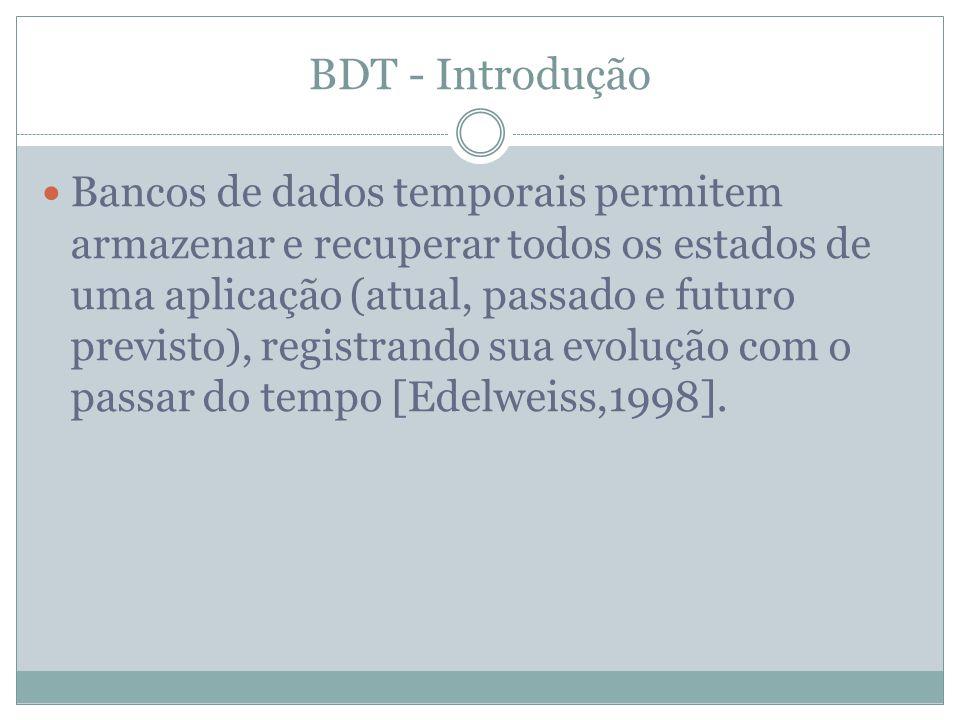 BDT - Introdução  Bancos de dados temporais permitem armazenar e recuperar todos os estados de uma aplicação (atual, passado e futuro previsto), regi