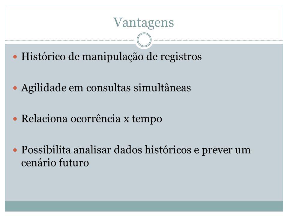 Vantagens  Histórico de manipulação de registros  Agilidade em consultas simultâneas  Relaciona ocorrência x tempo  Possibilita analisar dados históricos e prever um cenário futuro