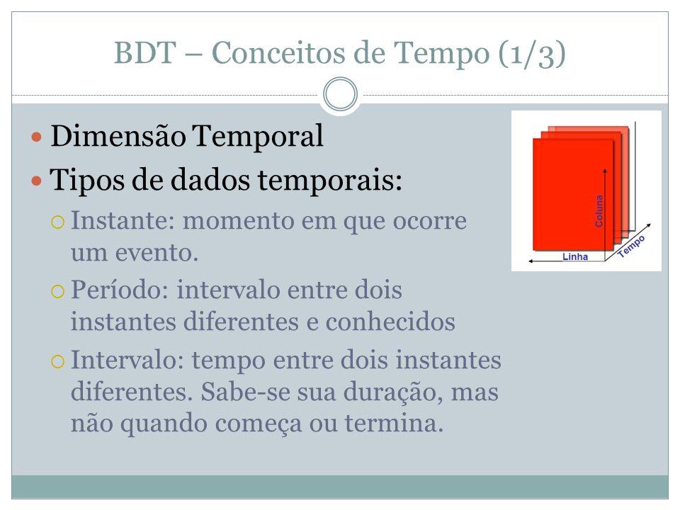 BDT – Conceitos de Tempo (1/3)  Dimensão Temporal  Tipos de dados temporais:  Instante: momento em que ocorre um evento.  Período: intervalo entre