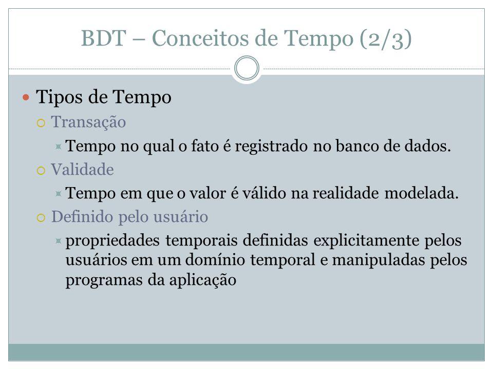 Linguagem TSQL2  Linhas de tempo;  Tres linhas de tempo:  Tempo definido pelo usuário;  Tempo de validade – inicio e fim do tempo de validade (begginning e forever);  Tempo de transação – inception (quando a tupla é criada) e until changed (quando ocorre uma alteração na tupla)