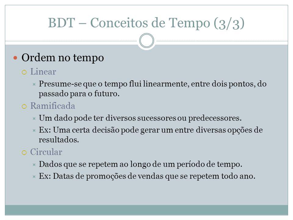 Consultas temporais  Mista – atua nos dados e nas informações.