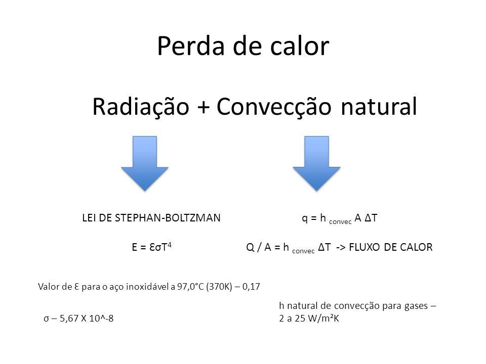 Perda de calor Radiação + Convecção natural LEI DE STEPHAN-BOLTZMAN E = ƐσT 4 q = h convec A ∆T Q / A = h convec ∆T -> FLUXO DE CALOR Valor de Ɛ para