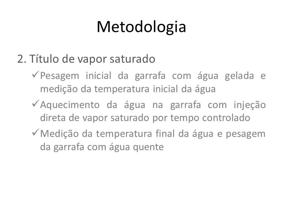 Metodologia 2. Título de vapor saturado  Pesagem inicial da garrafa com água gelada e medição da temperatura inicial da água  Aquecimento da água na