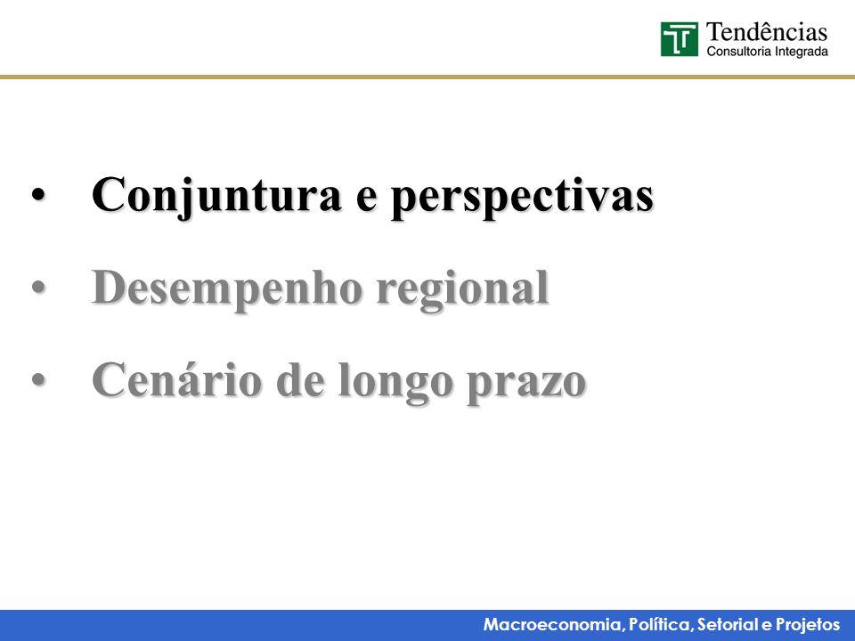 Macroeconomia, Política, Setorial e Projetos •Conjuntura e perspectivas •Desempenho regional •Cenário de longo prazo
