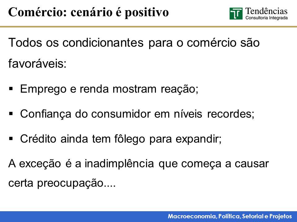 Macroeconomia, Política, Setorial e Projetos Comércio: cenário é positivo Todos os condicionantes para o comércio são favoráveis:  Emprego e renda mo